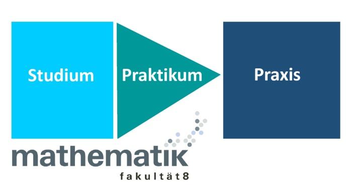 Logo Praktikum Mathematik