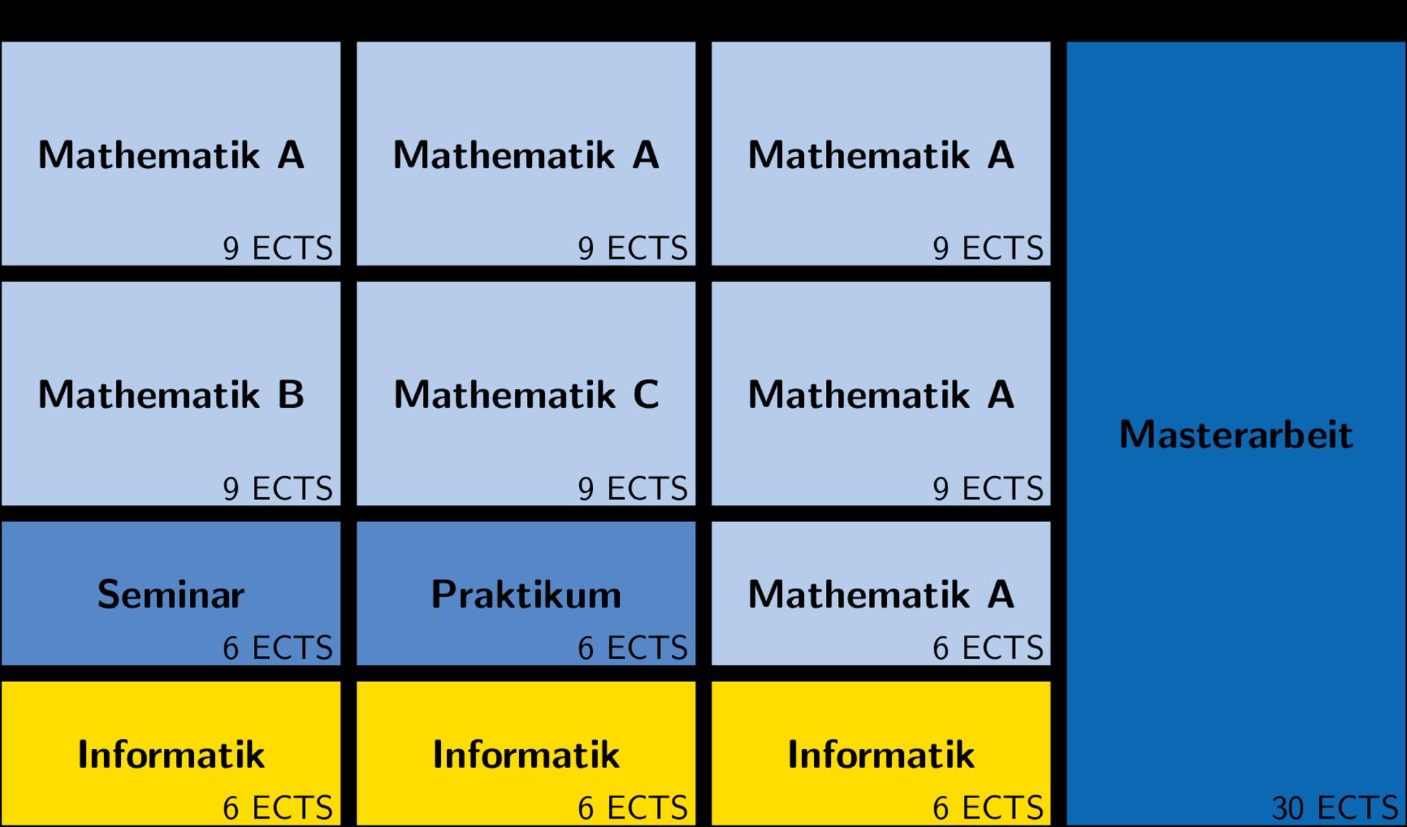 https://opencms.uni-stuttgart.de/fak8/fakultaet/studium/abbildungen/abbildungen_mathematik/Beispiel_1_Studienverlauf_Master_Mathematik.png