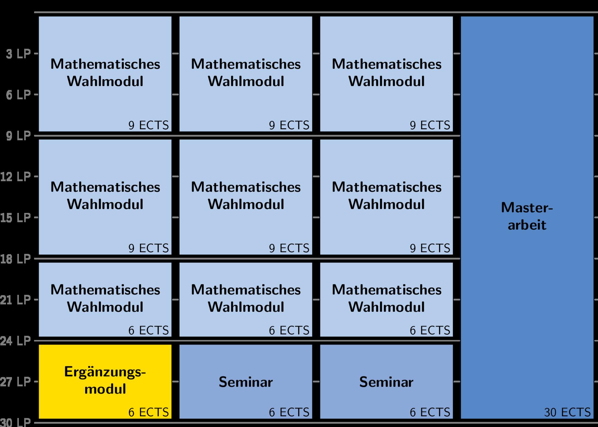https://opencms.uni-stuttgart.de/fak8/fakultaet/studium/abbildungen/abbildungen_mathematik/Master2019_Variante2.png